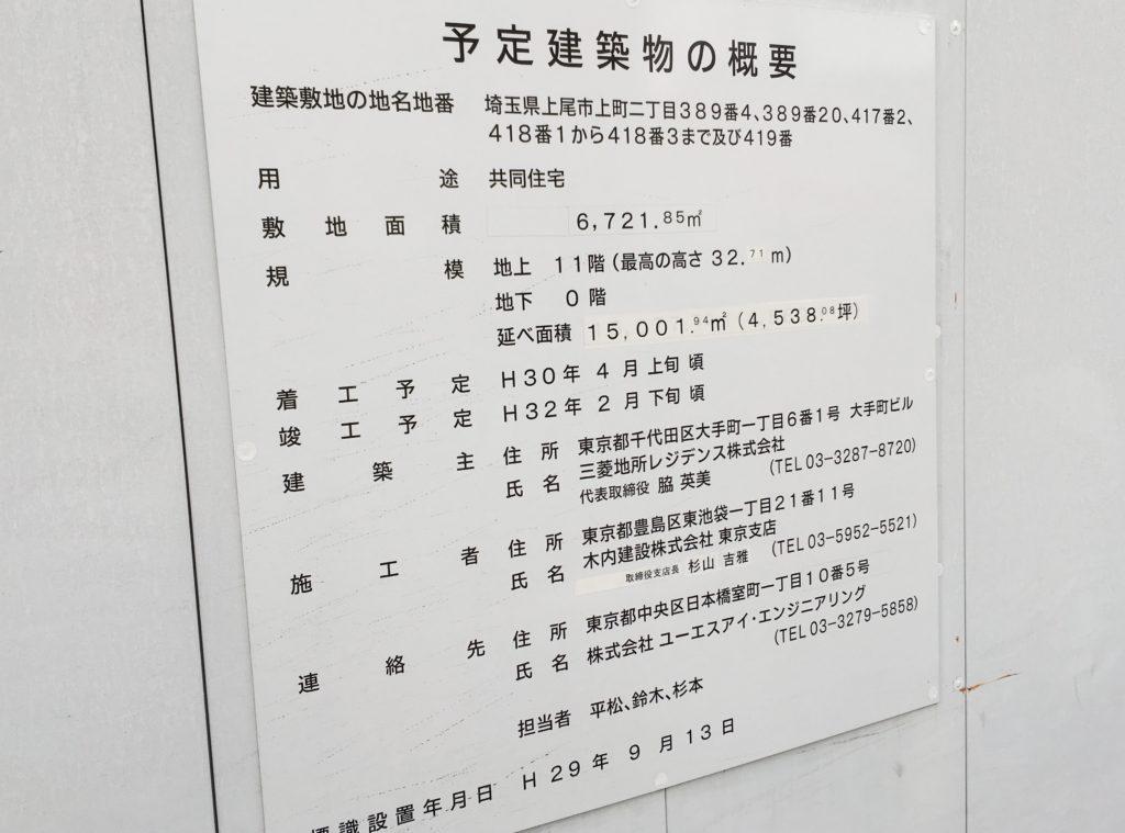 建築物の概要という看板