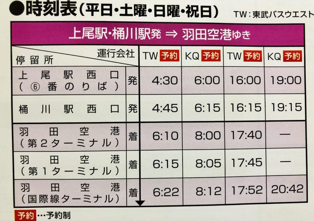 上尾・桶川駅発の羽田空港バス直行便の時刻表