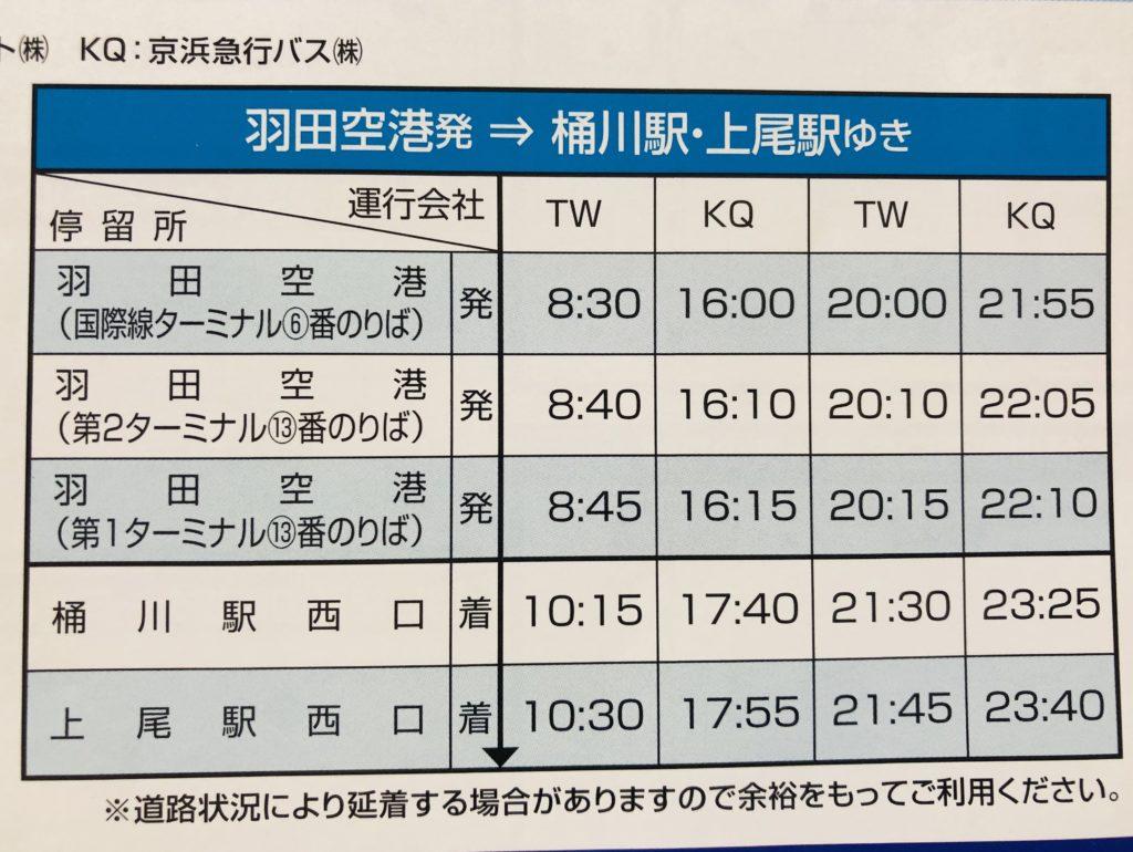 羽田空港から桶川・上尾駅へのバス時刻表