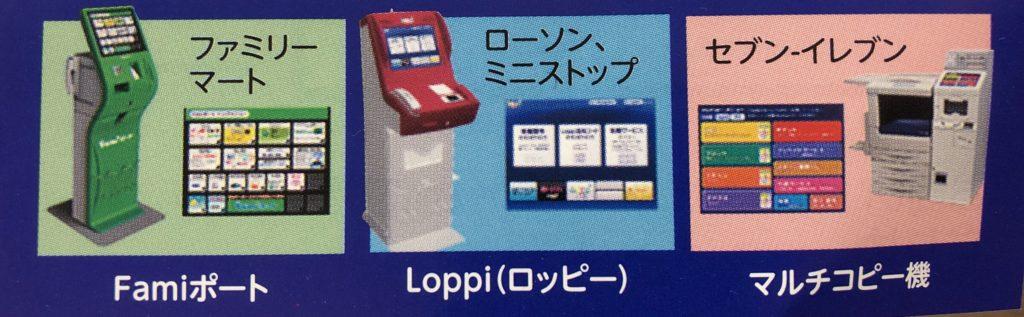 Famiポート、Loppi、マルチコピー機の図